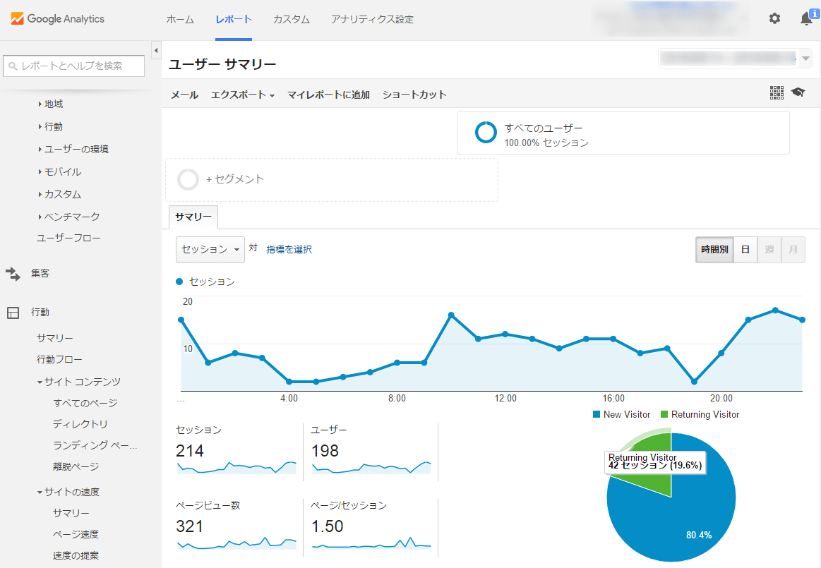 Google Analyticsの解析画面