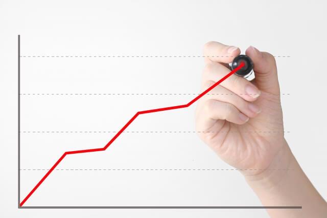 上昇するグラフ