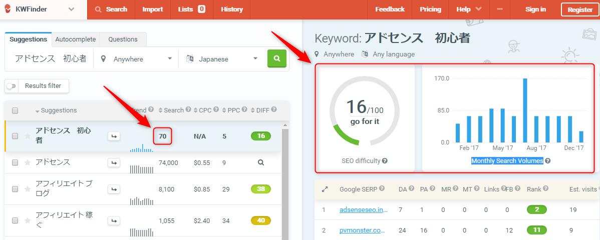 キーワードファインダーの検索ボリューム